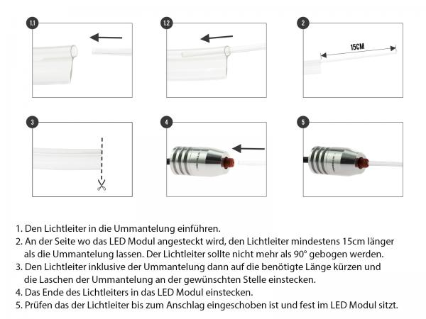 LETRONIX LED Ambientebeleuchtung *LED Serie* 12V 2 Meter Lichtleiter und Tube