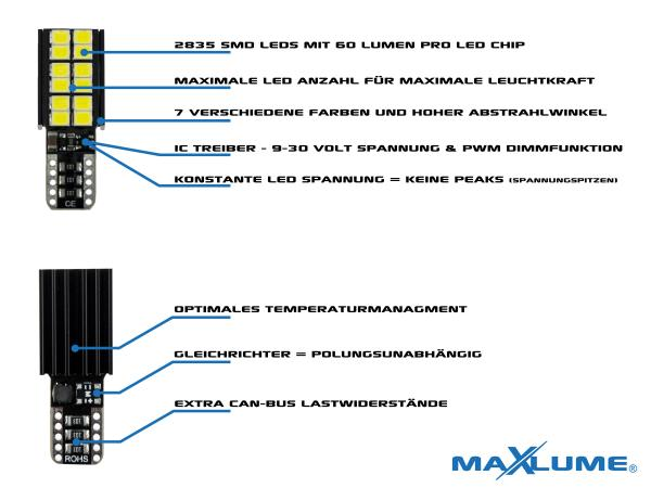 MaXlume® SMD LED Innenraumbeleuchtung Kia ProCeed GT CD ohne Panoramadach